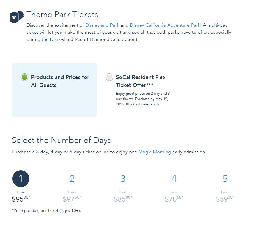 Nuevo Sistema en Disneylandia para la Compra de Boletos